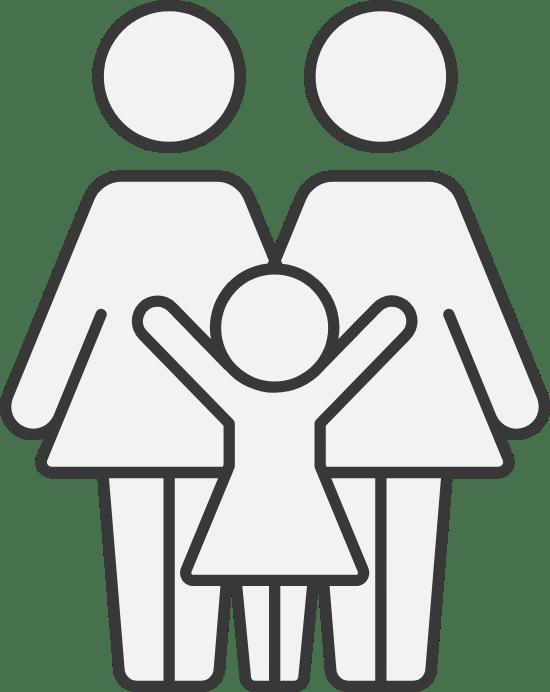 Woman, Wife & Kid