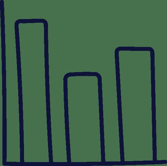 Plain Bar Graph x3