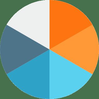 Six-Piece Pie Chart