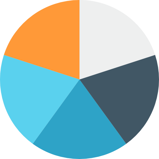 Five-Piece Pie Chart