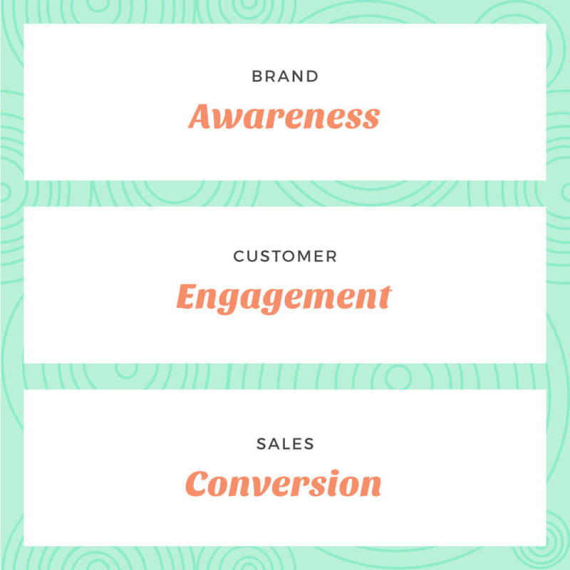 define your goals for social media marketing