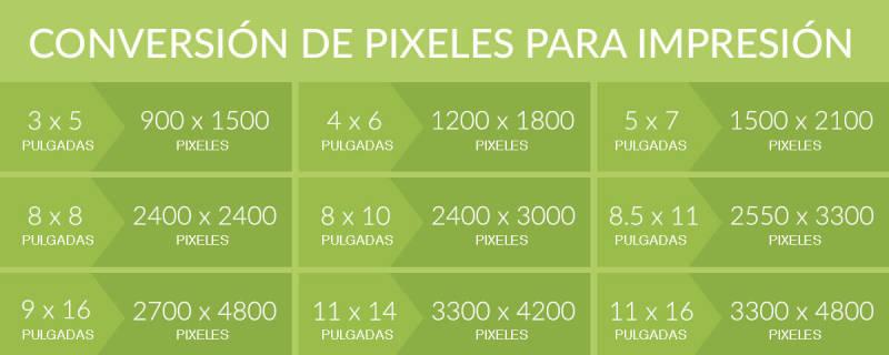 Aprende a guardar las imágenes con el tamaño correcto y la resolución para imprimirlas o para ponerlas en la web. Te damos los trucos acerca de cómo seleccionar el tamaño de la imagen para una calidad óptima de visualización.