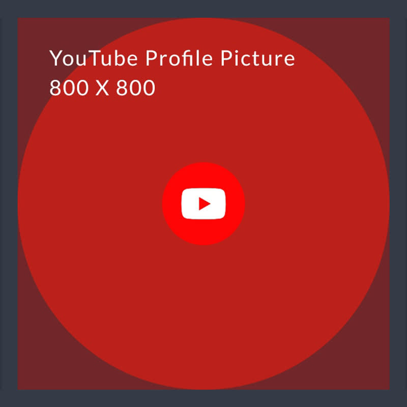 YouTube profile sizes for 2021