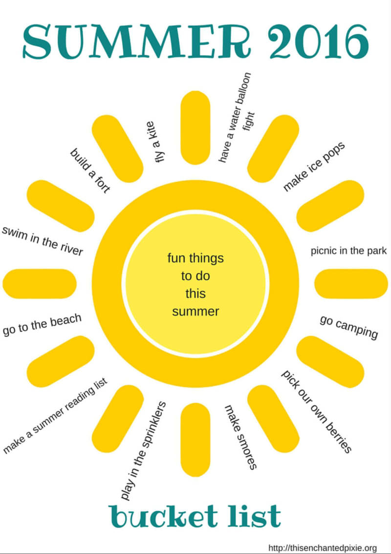 A summer bucket list created in PicMonkey by blogger Polly Davies.