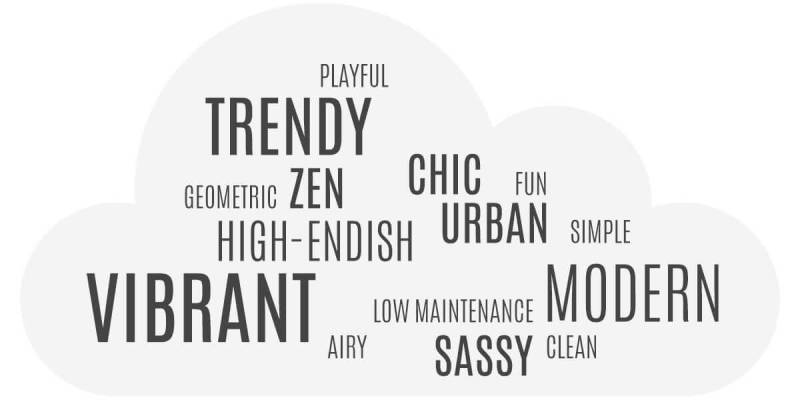 Brand word clouds can help you define your brand.