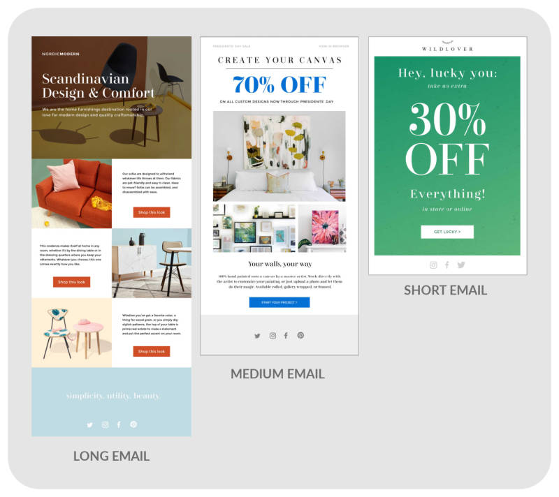 EMAIL TEMPLATE SIZES