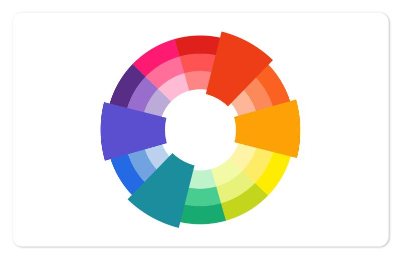 rectangular tetradic color scheme on the color wheel