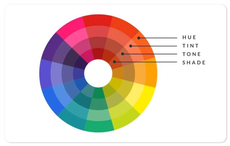 What are monochromatic colors #1