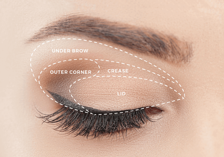 Eye shadow, application, makeup tips, photo retouching, touch up, PicMonkey