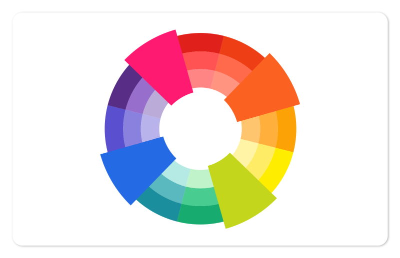 square color scheme on the color wheel
