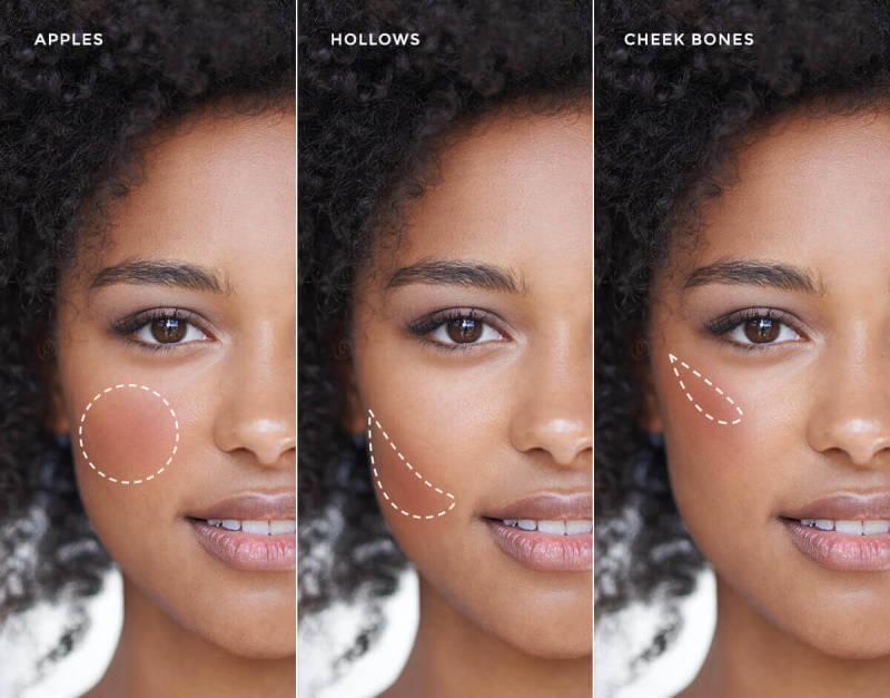 Blush, makeup tips, makeup application, touch up, photo retouching, PicMonkey