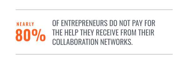 most entrepreneurs do not pay for the advice they receive for their networks