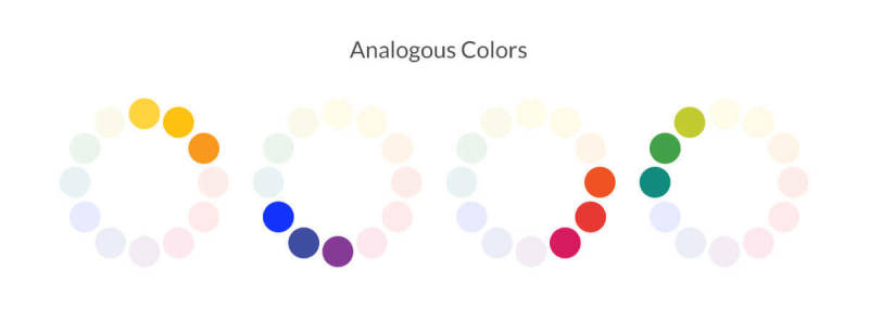 Analogous colors sit side by side on the color wheel.