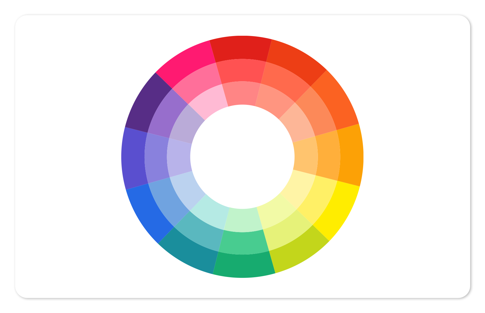 Use Color Theory To Choose The Best Colors For Your Designs PicMonkey Blog