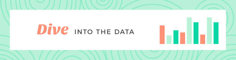 dive into the data