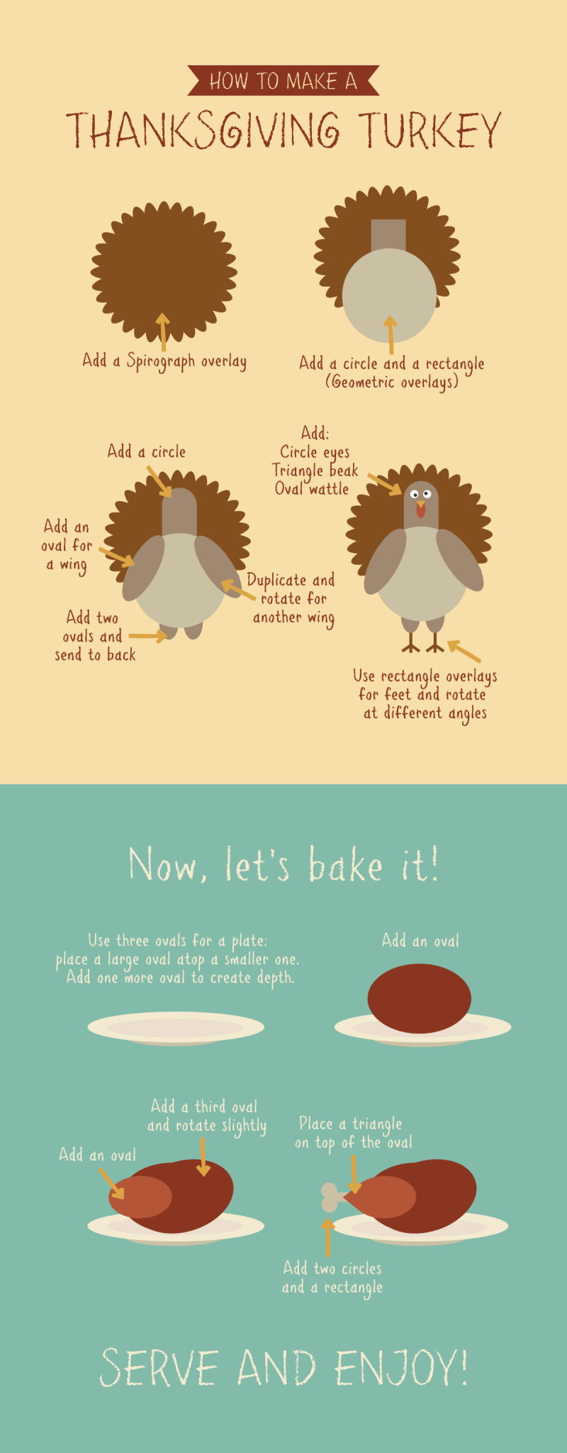 Step by step instructions on how to build a turkey from simple geometric shapes. Come to PicMonkey for more Thanksgiving graphics & graphics to go with it!