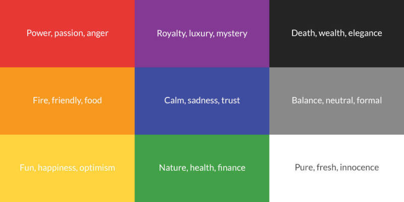 Colors have come to mean certain things over time, but these meanings are fluid.