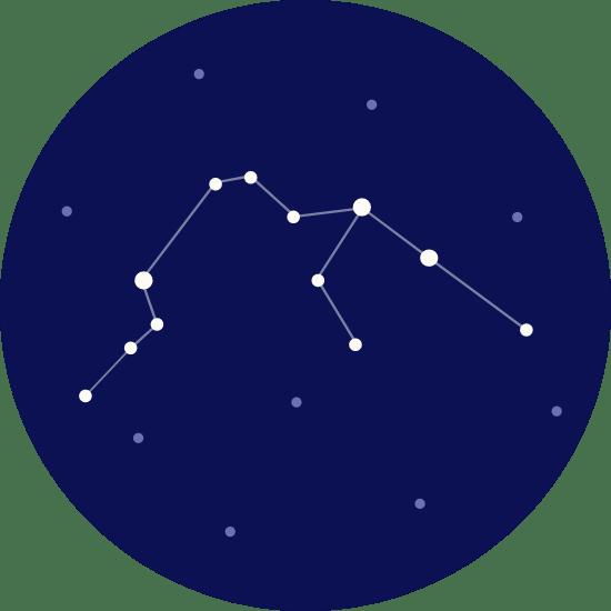 Aquarius Astrology