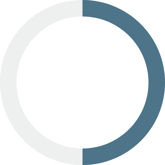Navy Chart 50%