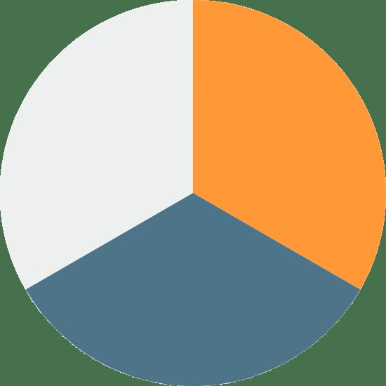 Three-Piece Pie Chart