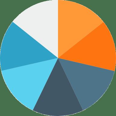 Seven-Piece Pie Chart