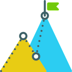 Success & Graph
